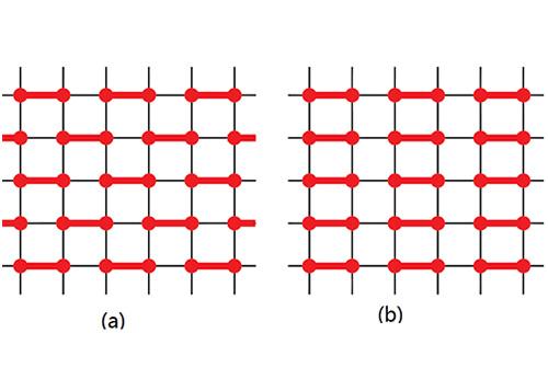 量子相变标度行为研究取得进展
