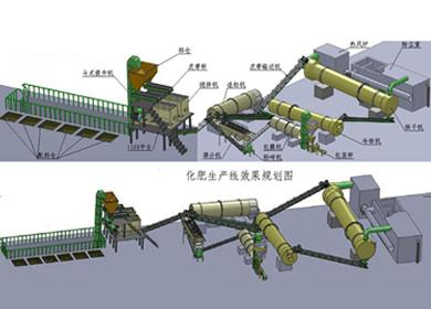 熔体塔式造粒制高浓度复合肥生产技术