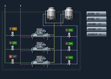 蓄能中央空调系统