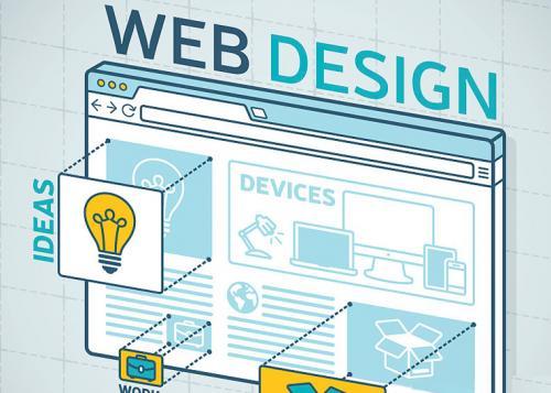 关于网站和域名的干货分享