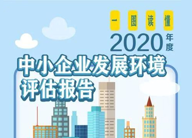 一图读懂《2020年度中小企业发展环境评估报告》