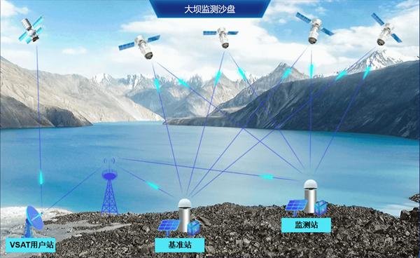 授时中心为世界海拔最高堰塞湖建成北斗监测系统